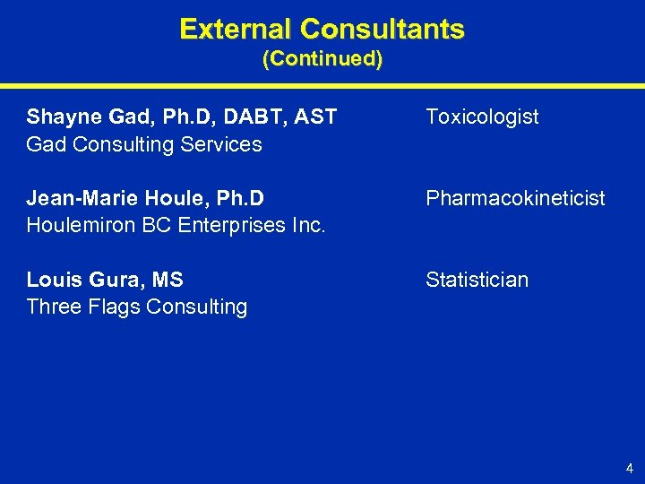 External Consultants (Continued) Shayne Gad, Ph. D, DABT, AST Gad Consulting Services Toxicologist Jean-Marie
