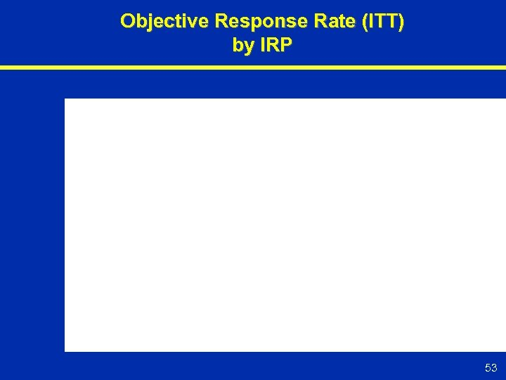 Objective Response Rate (ITT) by IRP 53