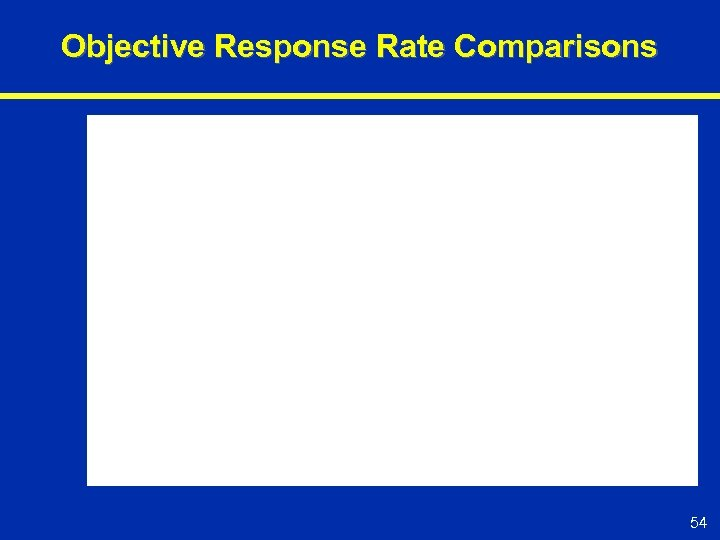 Objective Response Rate Comparisons 54