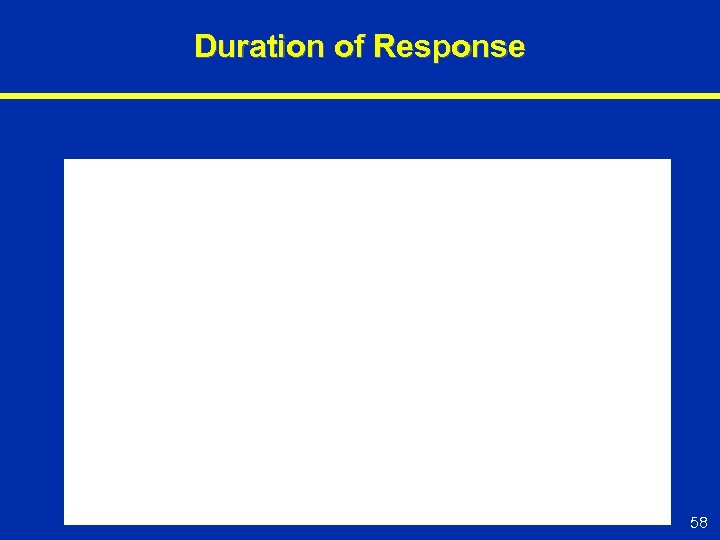 Duration of Response 58