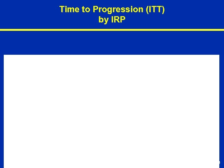 Time to Progression (ITT) by IRP 59