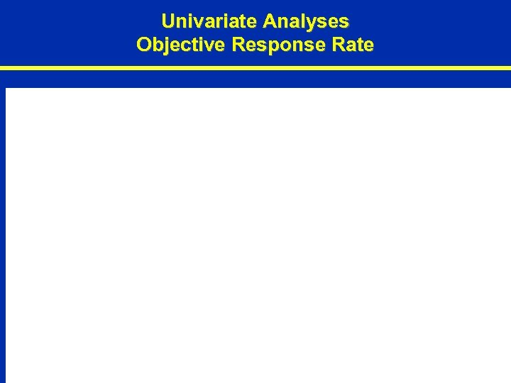 Univariate Analyses Objective Response Rate 64