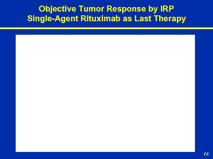 Objective Tumor Response by IRP Single-Agent Rituximab as Last Therapy 66