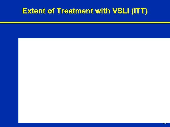 Extent of Treatment with VSLI (ITT) 68