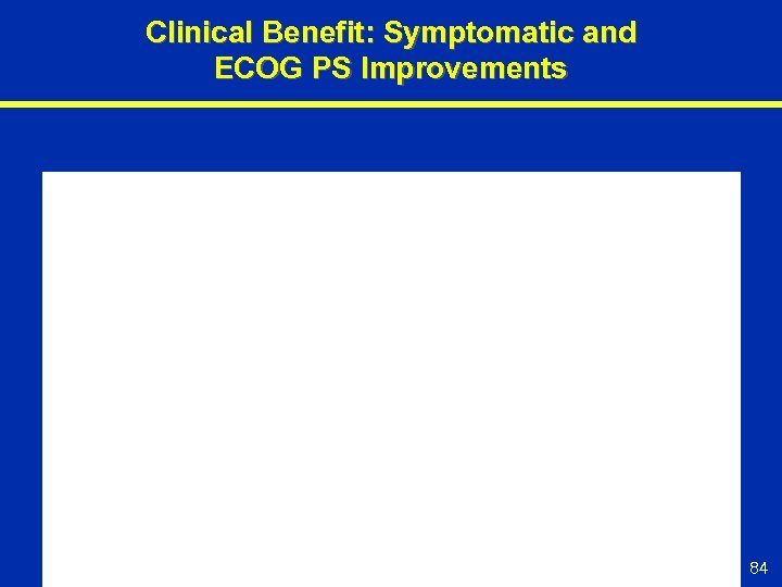 Clinical Benefit: Symptomatic and ECOG PS Improvements 84