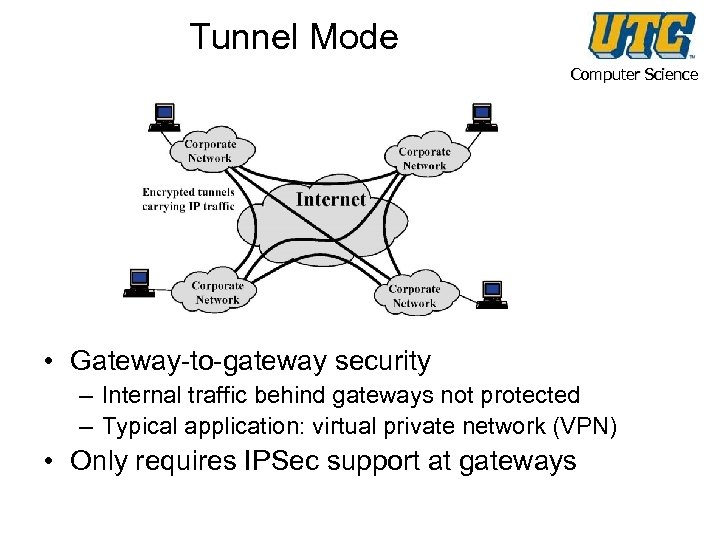 Tunnel Mode Computer Science • Gateway-to-gateway security – Internal traffic behind gateways not protected