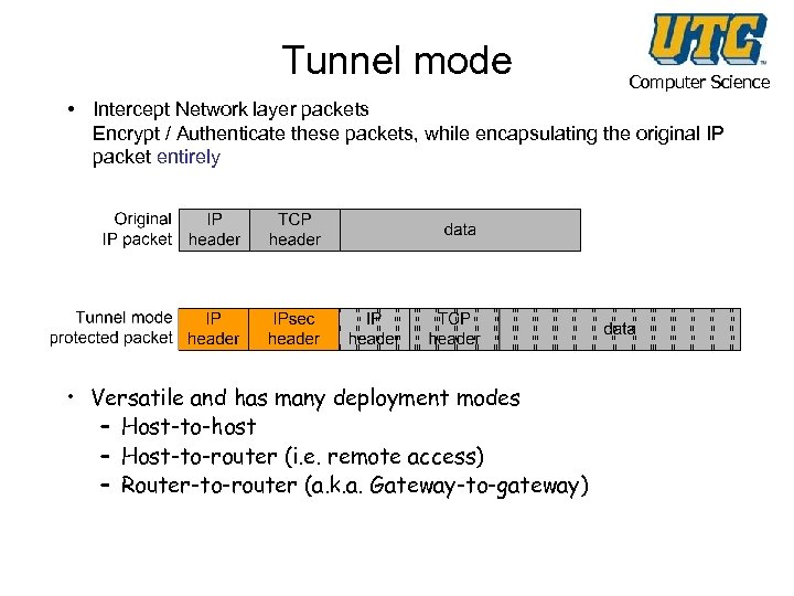 Tunnel mode Computer Science • Intercept Network layer packets Encrypt / Authenticate these packets,
