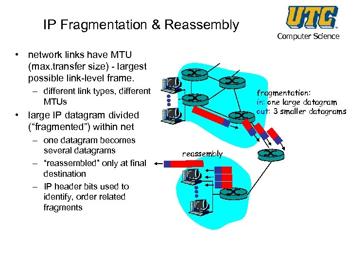 IP Fragmentation & Reassembly Computer Science • network links have MTU (max. transfer size)