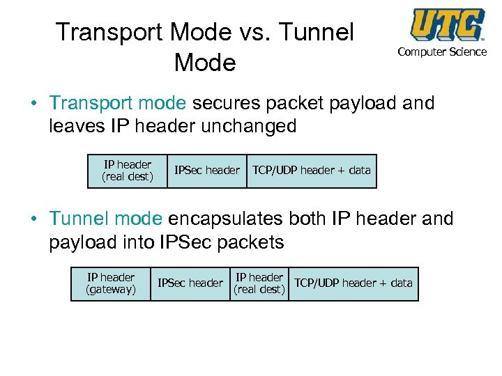 Transport Mode vs. Tunnel Mode Computer Science • Transport mode secures packet payload and