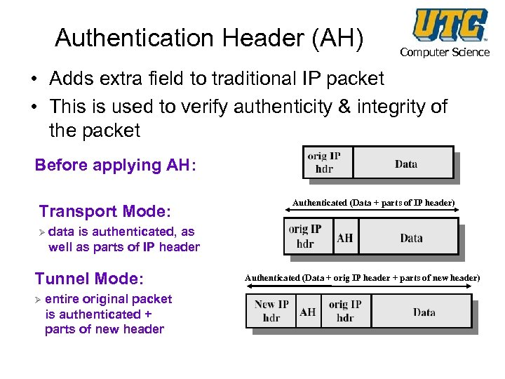 Authentication Header (AH) Computer Science • Adds extra field to traditional IP packet •