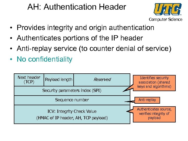 AH: Authentication Header Computer Science • • Provides integrity and origin authentication Authenticates portions