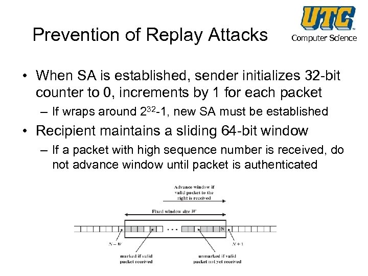 Prevention of Replay Attacks Computer Science • When SA is established, sender initializes 32