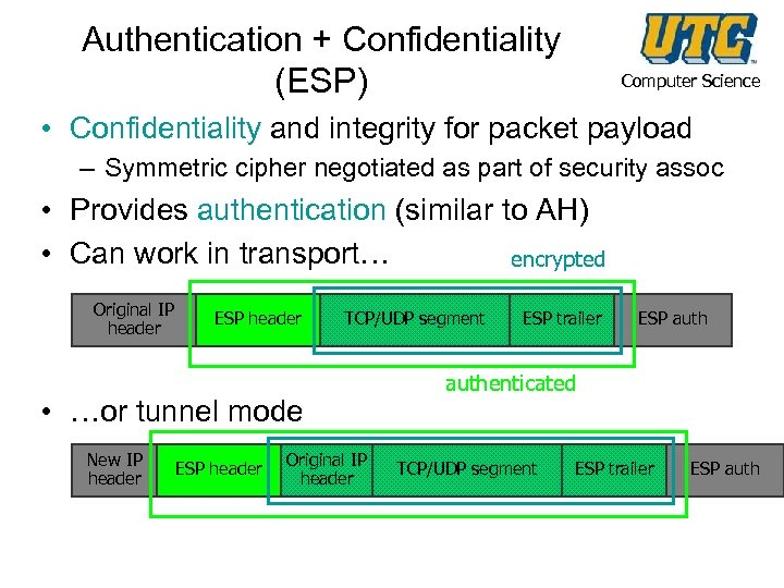 Authentication + Confidentiality (ESP) Computer Science • Confidentiality and integrity for packet payload –
