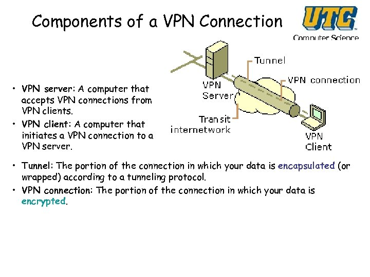 Components of a VPN Connection Computer Science • VPN server: A computer that accepts