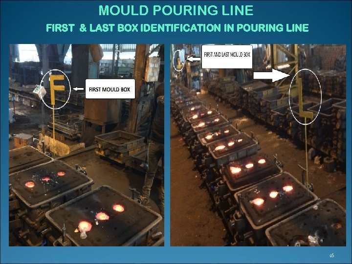 MOULD POURING LINE FIRST & LAST BOX IDENTIFICATION IN POURING LINE 16