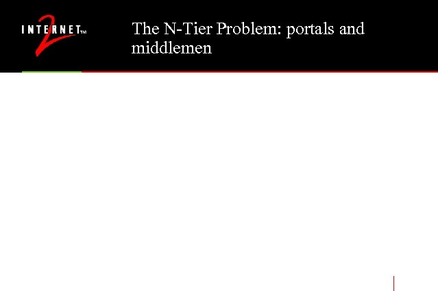 The N-Tier Problem: portals and middlemen