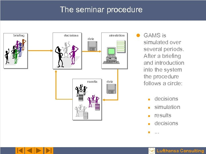 The seminar procedure briefing decisions data results simulation data l GAMS is simulated over