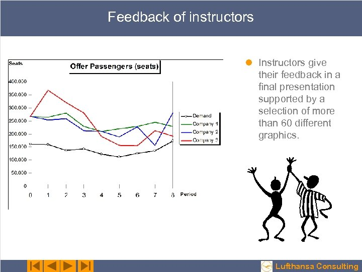 Feedback of instructors l Instructors give their feedback in a final presentation supported by