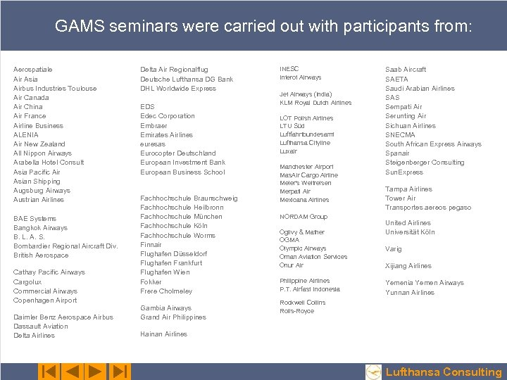 GAMS seminars were carried out with participants from: Aerospatiale Air Asia Airbus Industries Toulouse