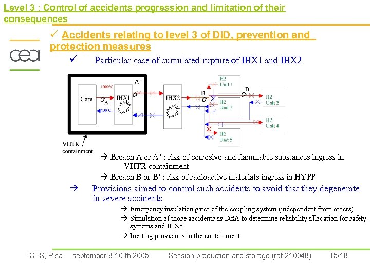 Level 3 : Control of accidents progression and limitation of their consequences ü Accidents