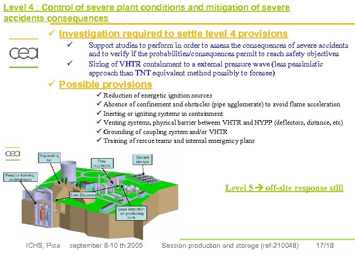 Level 4 : Control of severe plant conditions and mitigation of severe accidents consequences