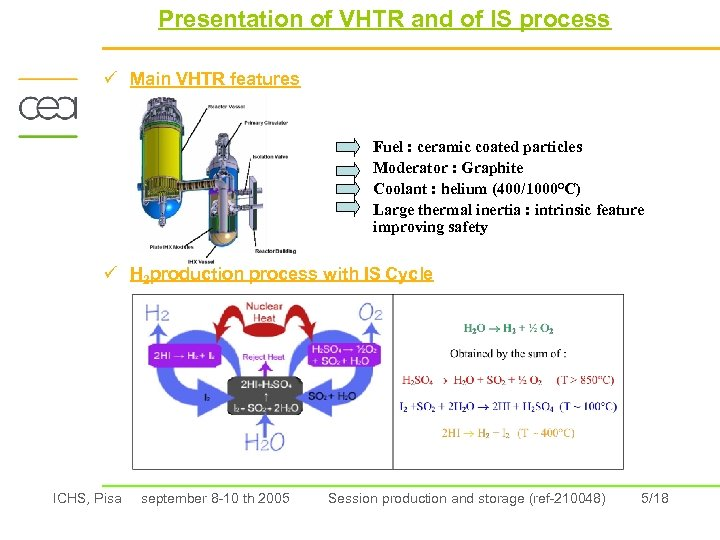 Presentation of VHTR and of IS process ü Main VHTR features Fuel : ceramic