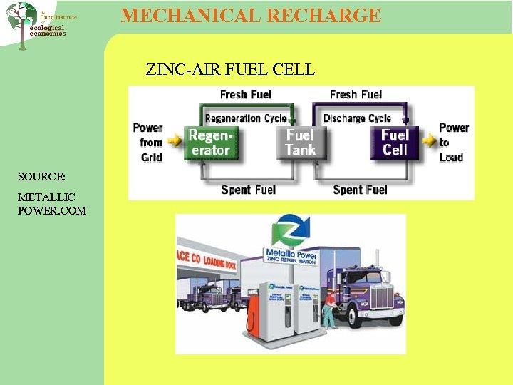 MECHANICAL RECHARGE ZINC-AIR FUEL CELL SOURCE: METALLIC POWER. COM