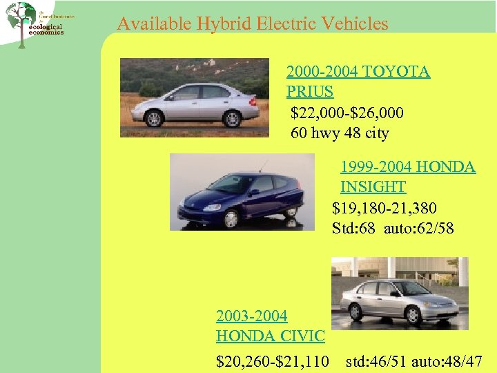 Available Hybrid Electric Vehicles 2000 -2004 TOYOTA PRIUS $22, 000 -$26, 000 60 hwy