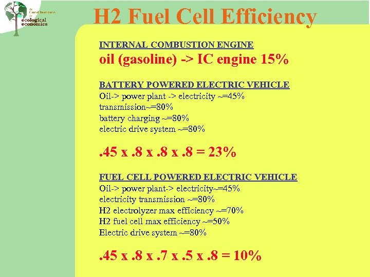 H 2 Fuel Cell Efficiency INTERNAL COMBUSTION ENGINE oil (gasoline) -> IC engine 15%