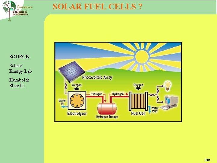 SOLAR FUEL CELLS ? SOURCE: Schatz Energy Lab Humboldt State U. last