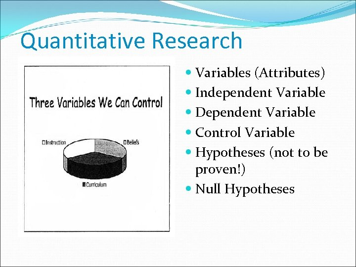 Quantitative Research Variables (Attributes) Independent Variable Dependent Variable Control Variable Hypotheses (not to be