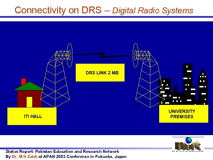 Connectivity on DRS – Digital Radio Systems DRS LINK 2 MB ITI HALL Status