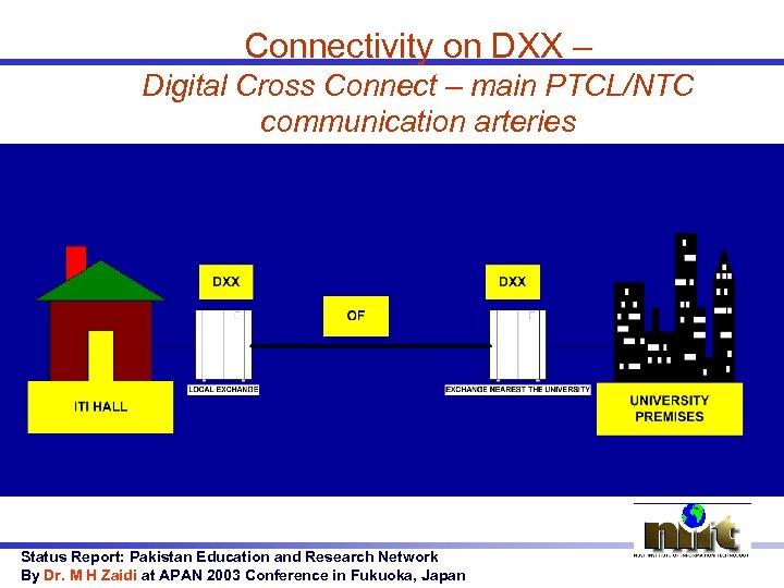 Connectivity on DXX – Digital Cross Connect – main PTCL/NTC communication arteries Status Report: