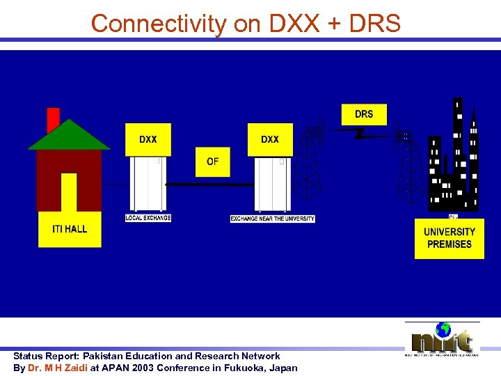 Connectivity on DXX + DRS Status Report: Pakistan Education and Research Network By Dr.