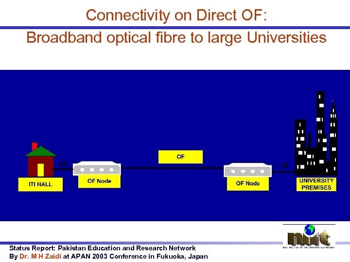Connectivity on Direct OF: Broadband optical fibre to large Universities Status Report: Pakistan Education
