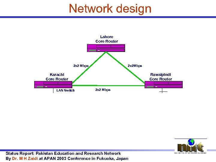 Network design Lahore Core Router 2 x 2 Mbps 2 x 2 Mbps Karachi