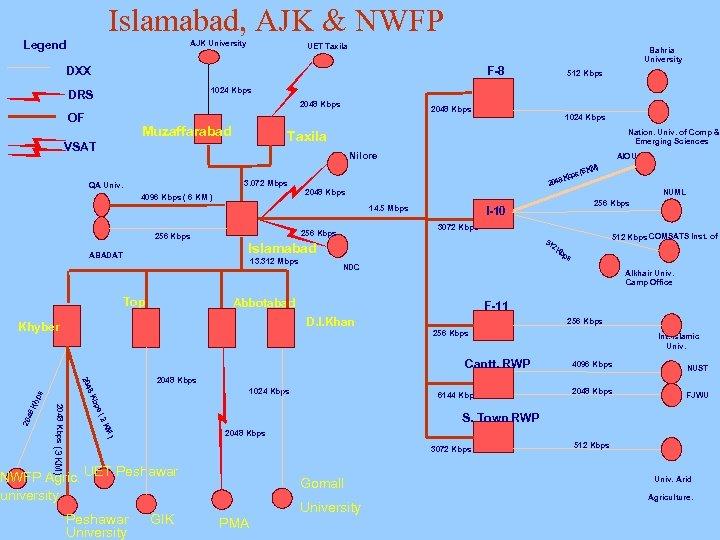 Islamabad, AJK & NWFP Legend AJK University UET Taxila F-8 DXX 2048 Kbps OF