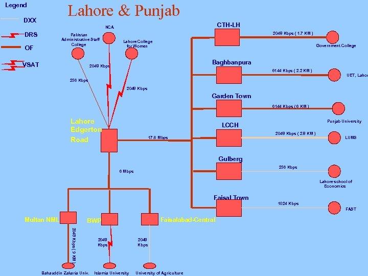 Lahore & Punjab Legend DXX CTH-LH NCA DRS Pakistan Administrative Staff College OF VSAT