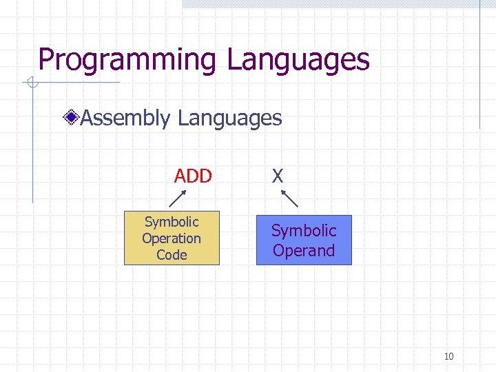 Programming Languages Assembly Languages ADD Symbolic Operation Code X Symbolic Operand 10