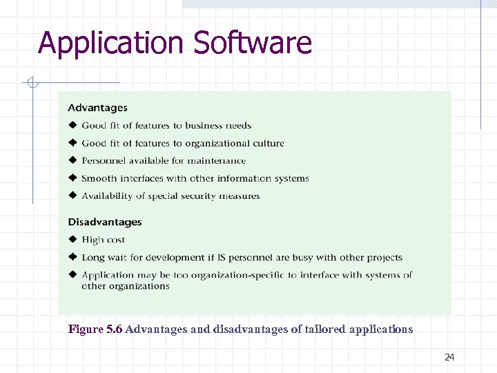 Application Software Figure 5. 6 Advantages and disadvantages of tailored applications 24