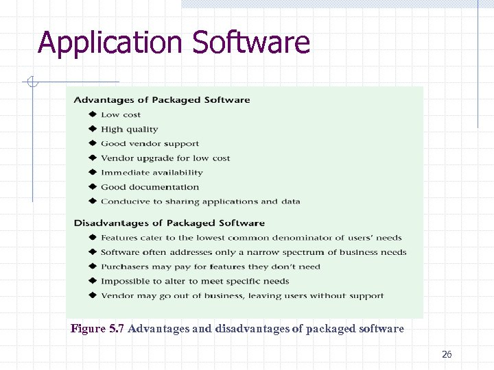 Application Software Figure 5. 7 Advantages and disadvantages of packaged software 26