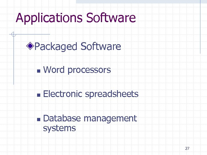 Applications Software Packaged Software n Word processors n Electronic spreadsheets n Database management systems