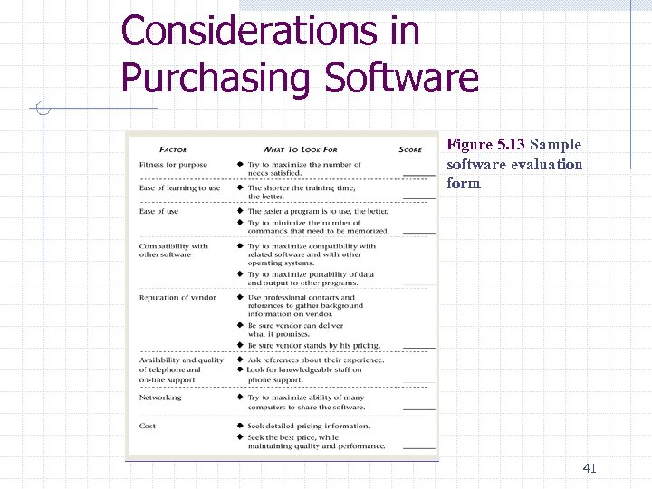 Considerations in Purchasing Software Figure 5. 13 Sample software evaluation form 41