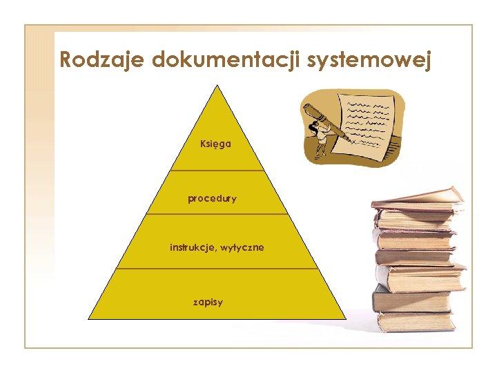 Rodzaje dokumentacji systemowej Księga procedury instrukcje, wytyczne zapisy