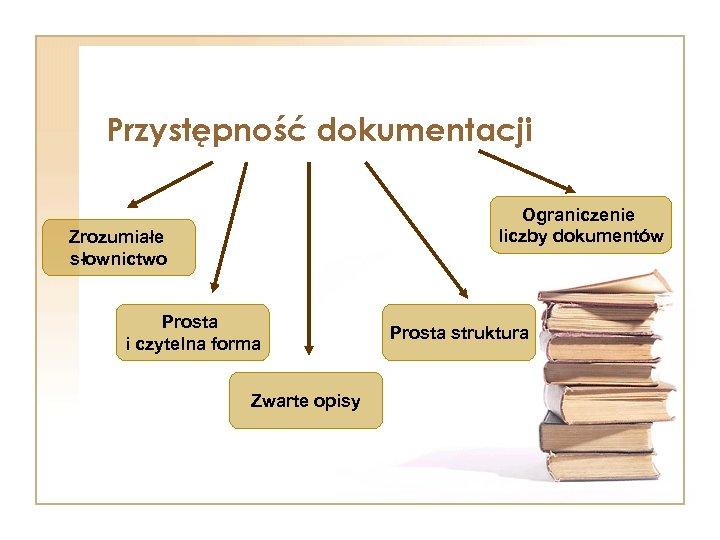 Przystępność dokumentacji Ograniczenie liczby dokumentów Zrozumiałe słownictwo Prosta i czytelna forma Zwarte opisy Prosta
