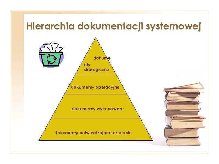 Hierarchia dokumentacji systemowej dokume nty strategiczne dokumenty operacyjne dokumenty wykonawcze dokumenty potwierdzające działania