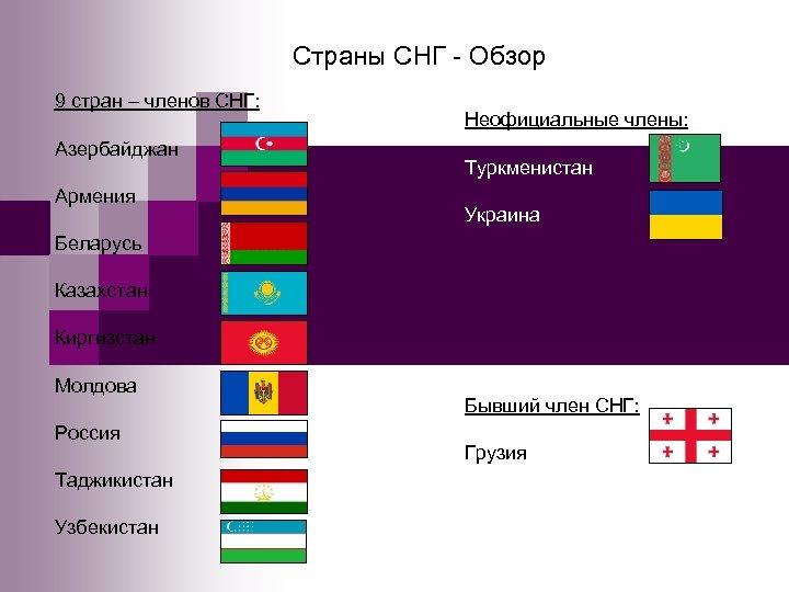 Страны СНГ - Обзор 9 стран – членов СНГ: Азербайджан Армения Неофициальные члены: Туркменистан