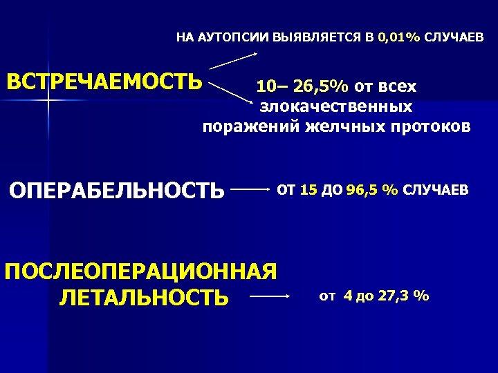 НА АУТОПСИИ ВЫЯВЛЯЕТСЯ В 0, 01% СЛУЧАЕВ ВСТРЕЧАЕМОСТЬ 10– 26, 5% от всех злокачественных