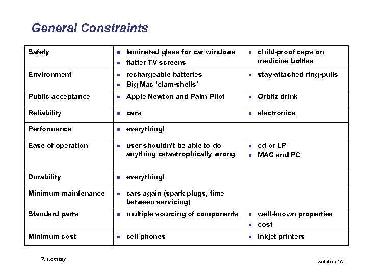 General Constraints Safety n n Environment laminated glass for car windows flatter TV screens