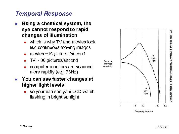 Temporal Response Being a chemical system, the eye cannot respond to rapid changes of